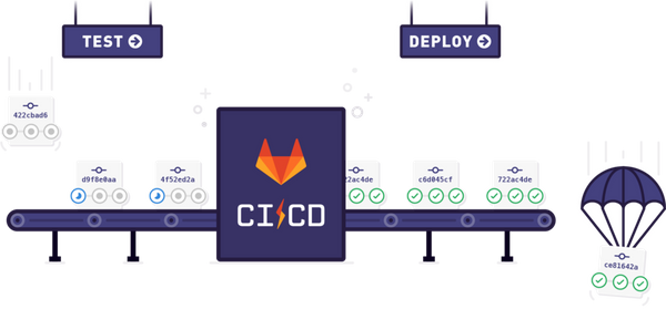 GitLab CI/CD pipelines